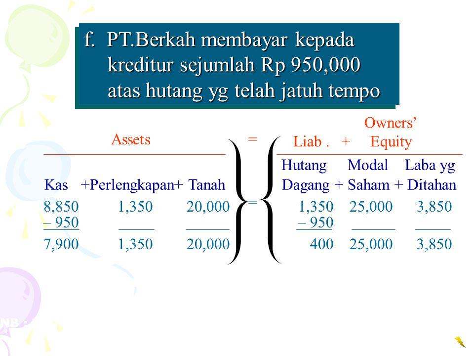 NB : Transaksi dicatat dalam ribuan