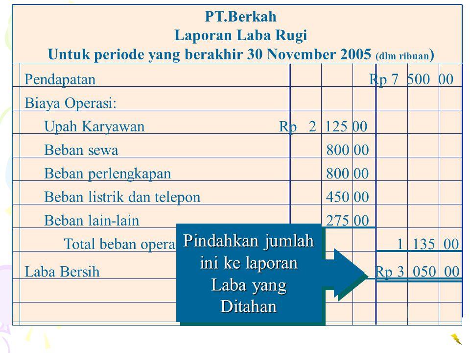Untuk periode yang berakhir 30 November 2005 (dlm ribuan)