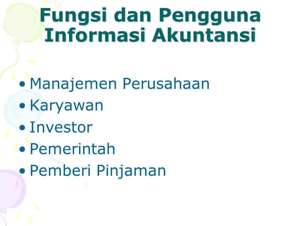 Fungsi dan Pengguna Informasi Akuntansi