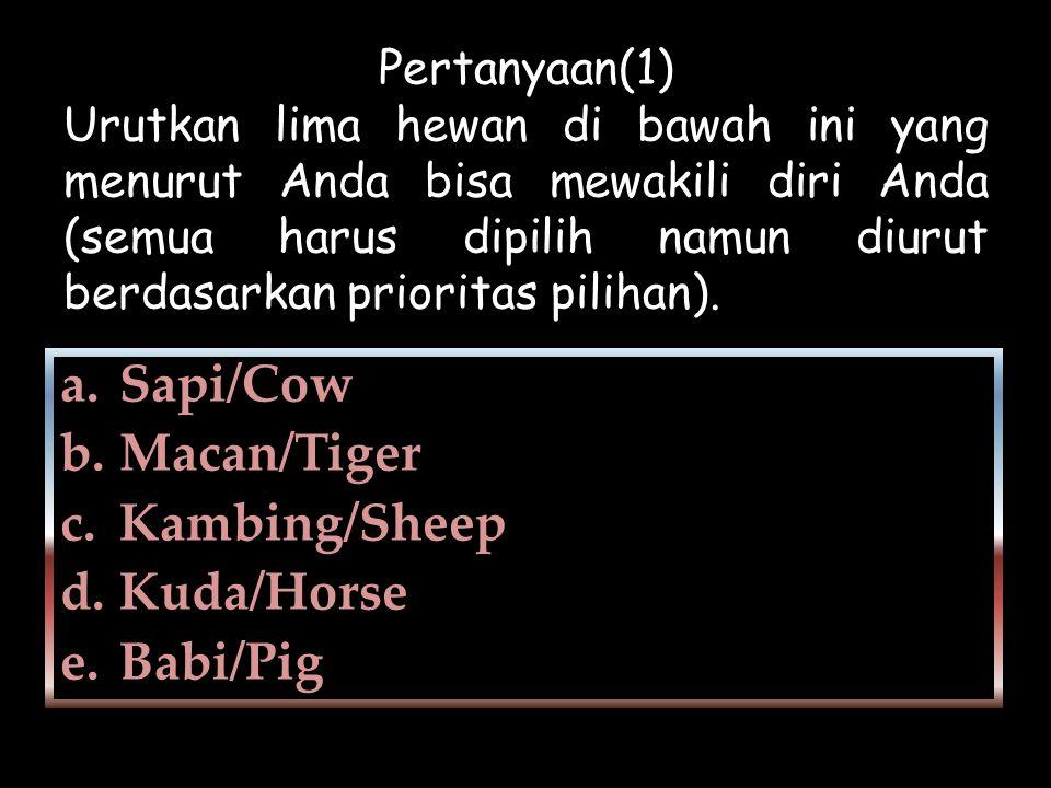 Sapi/Cow Macan/Tiger Kambing/Sheep Kuda/Horse Babi/Pig
