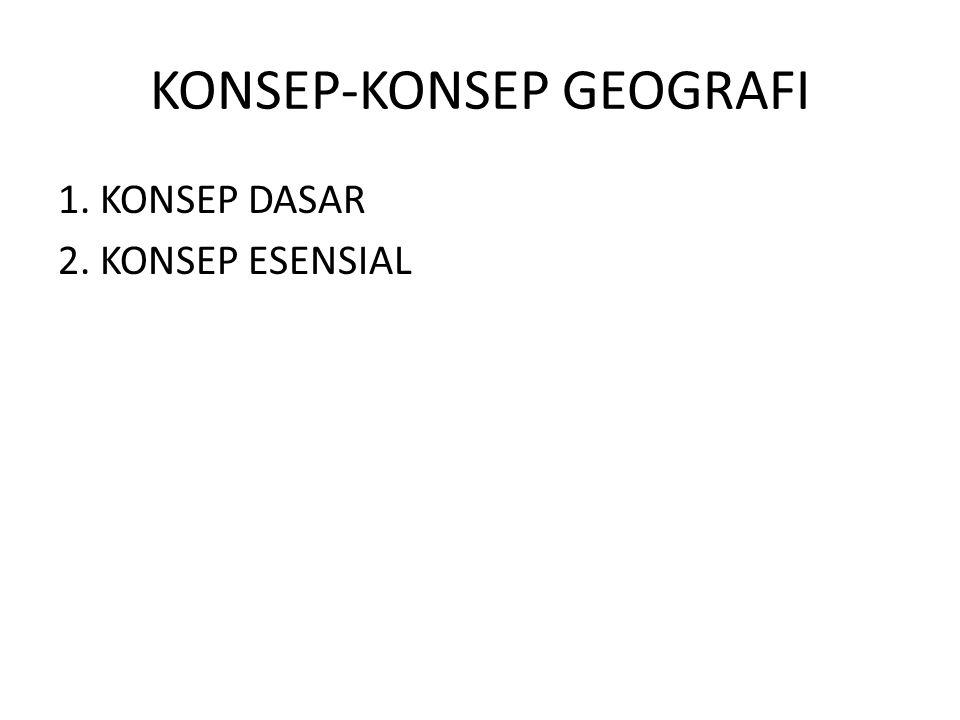 KONSEP-KONSEP GEOGRAFI