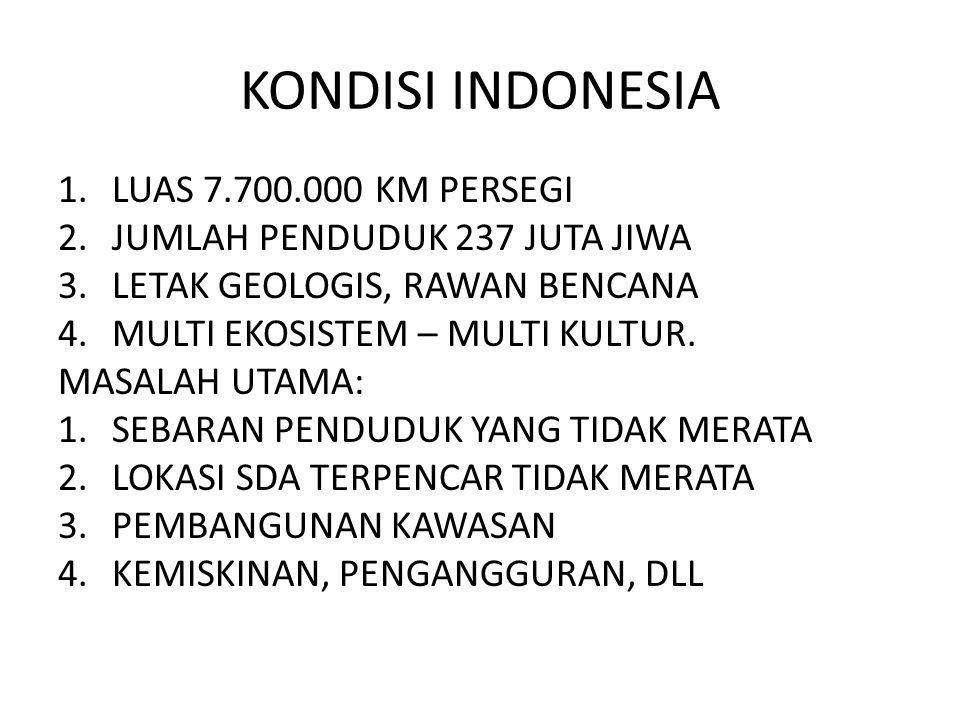 KONDISI INDONESIA LUAS 7.700.000 KM PERSEGI