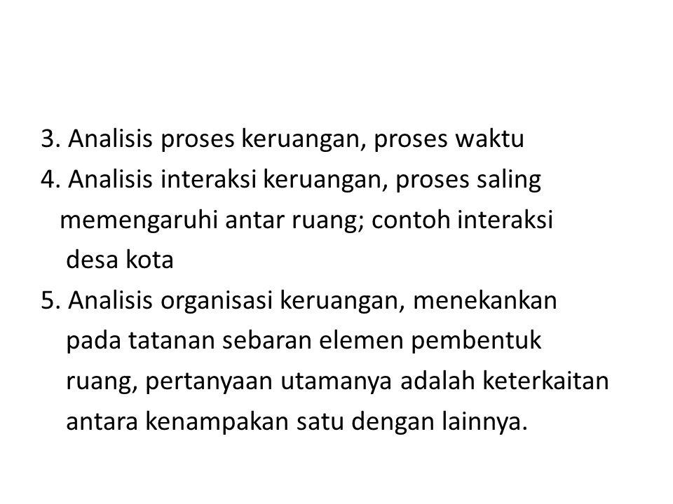 3. Analisis proses keruangan, proses waktu 4