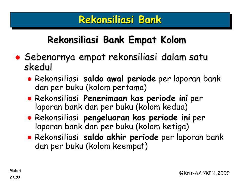 Rekonsiliasi Bank Empat Kolom