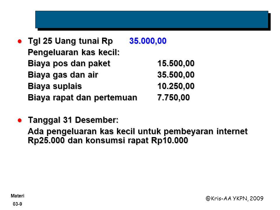 Tgl 25 Uang tunai Rp 35.000,00 Pengeluaran kas kecil: Biaya pos dan paket 15.500,00. Biaya gas dan air 35.500,00.