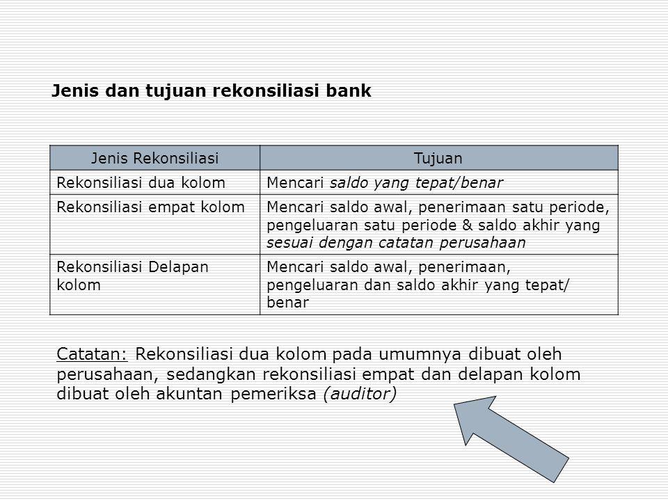 Jenis dan tujuan rekonsiliasi bank
