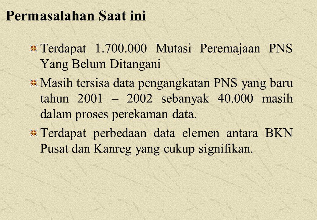 Permasalahan Saat ini Terdapat 1.700.000 Mutasi Peremajaan PNS Yang Belum Ditangani.