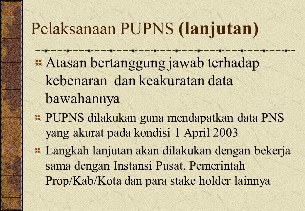 Pelaksanaan PUPNS (lanjutan)