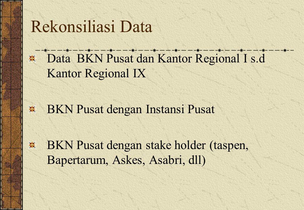 Rekonsiliasi Data Data BKN Pusat dan Kantor Regional I s.d Kantor Regional IX. BKN Pusat dengan Instansi Pusat.