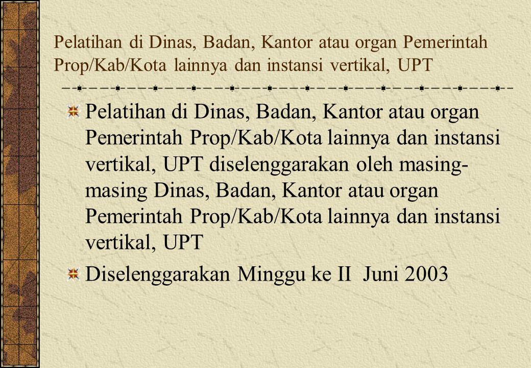 Diselenggarakan Minggu ke II Juni 2003