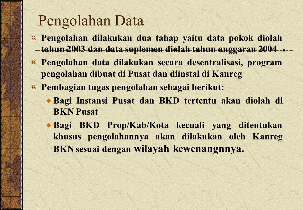 Pengolahan Data Pengolahan dilakukan dua tahap yaitu data pokok diolah tahun 2003 dan data suplemen diolah tahun anggaran 2004.