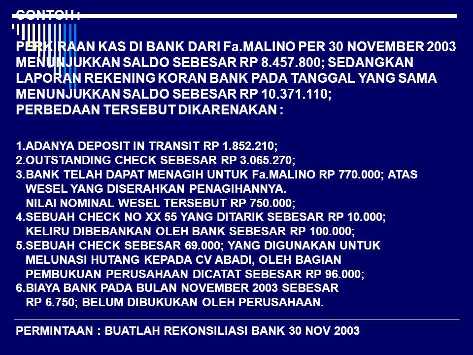 PERKIRAAN KAS DI BANK DARI Fa.MALINO PER 30 NOVEMBER 2003