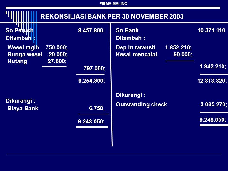 REKONSILIASI BANK PER 30 NOVEMBER 2003