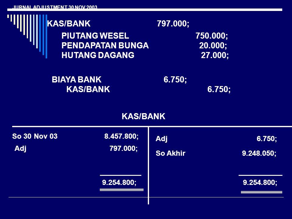 KAS/BANK 797.000; PIUTANG WESEL 750.000; PENDAPATAN BUNGA 20.000;
