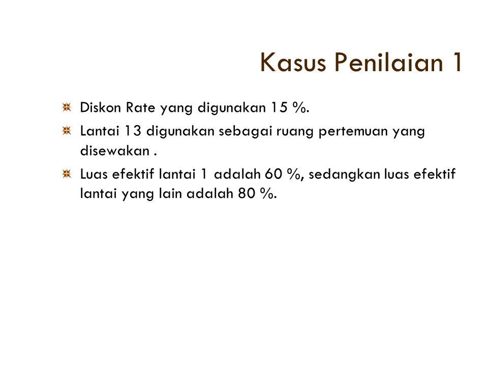 Kasus Penilaian 1 Diskon Rate yang digunakan 15 %.