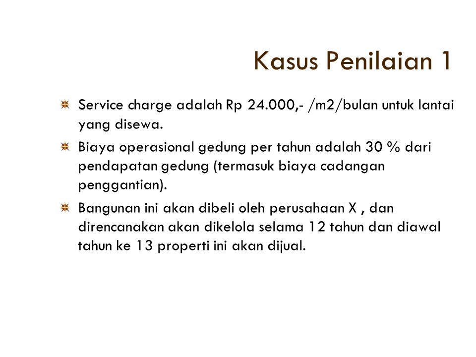 Kasus Penilaian 1 Service charge adalah Rp 24.000,- /m2/bulan untuk lantai yang disewa.