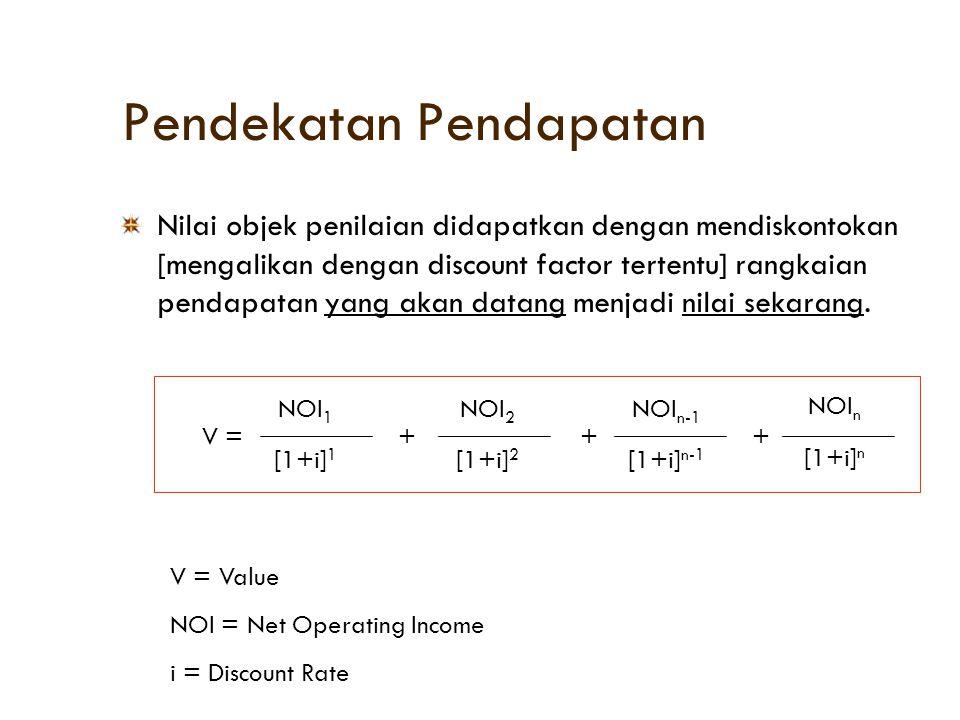 Pendekatan Pendapatan