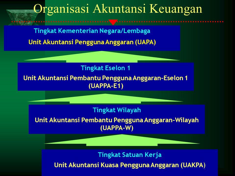 Organisasi Akuntansi Keuangan