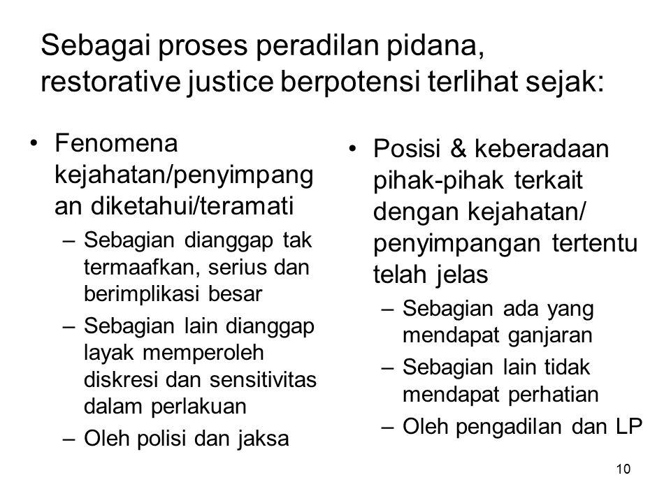 Sebagai proses peradilan pidana, restorative justice berpotensi terlihat sejak: