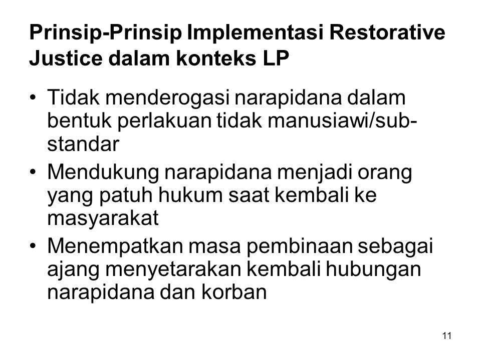 Prinsip-Prinsip Implementasi Restorative Justice dalam konteks LP