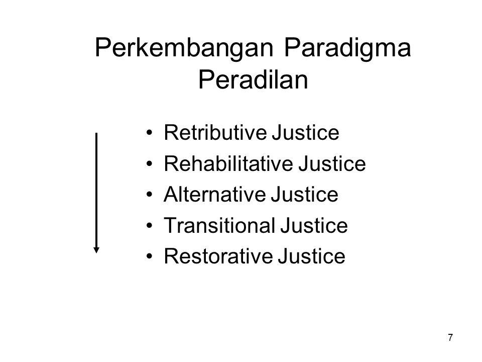 Perkembangan Paradigma Peradilan