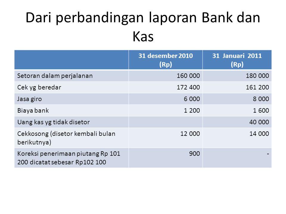 Dari perbandingan laporan Bank dan Kas
