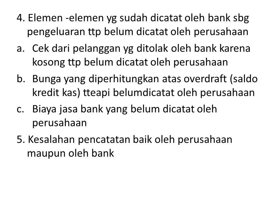 4. Elemen -elemen yg sudah dicatat oleh bank sbg pengeluaran ttp belum dicatat oleh perusahaan