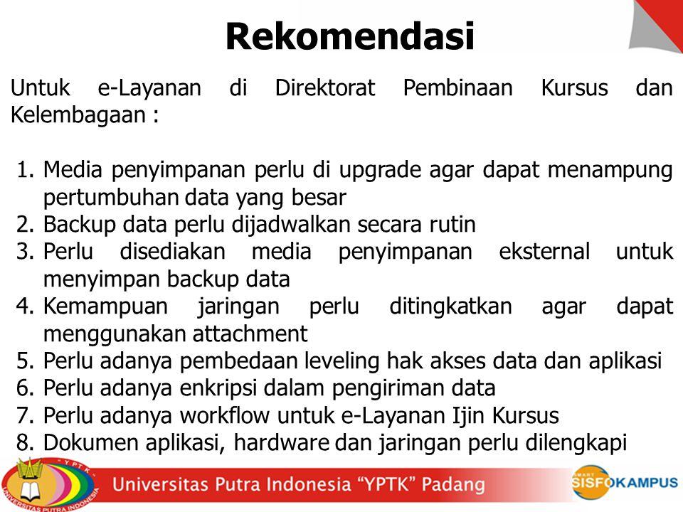 Rekomendasi Untuk e-Layanan di Direktorat Pembinaan Kursus dan Kelembagaan :