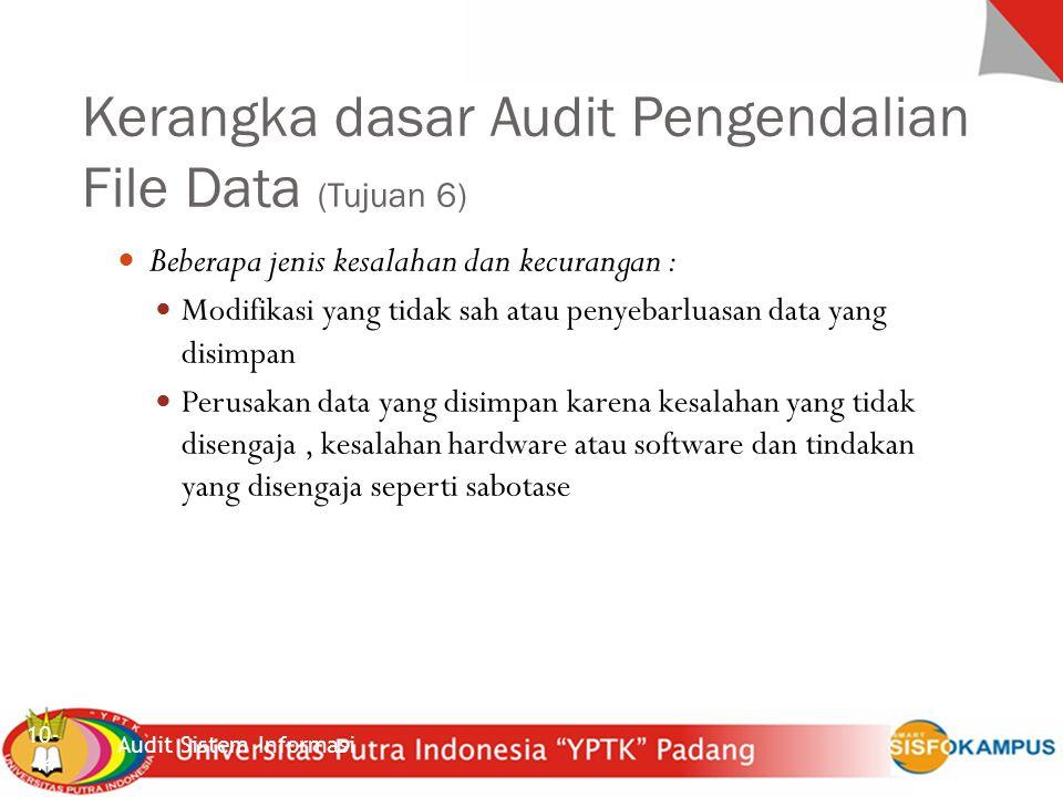 Kerangka dasar Audit Pengendalian File Data (Tujuan 6)