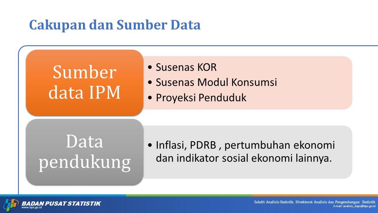 Cakupan dan Sumber Data