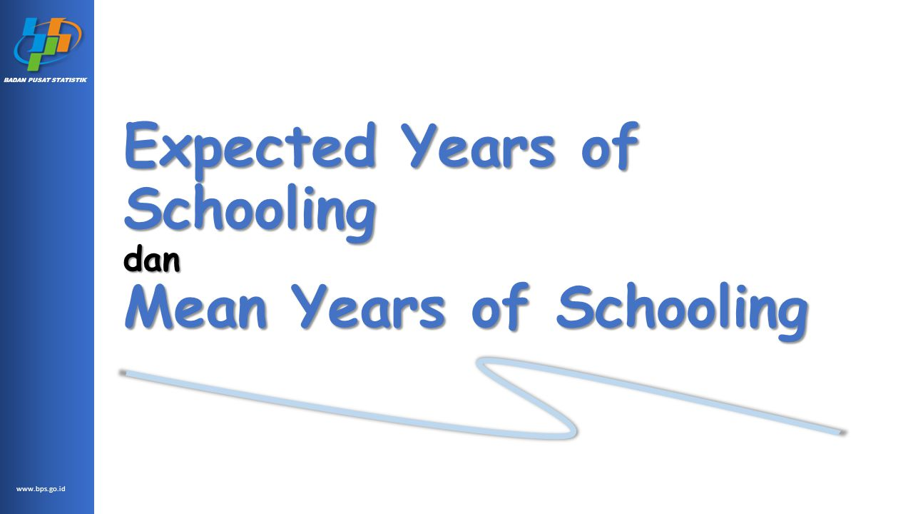 Expected Years of Schooling dan Mean Years of Schooling