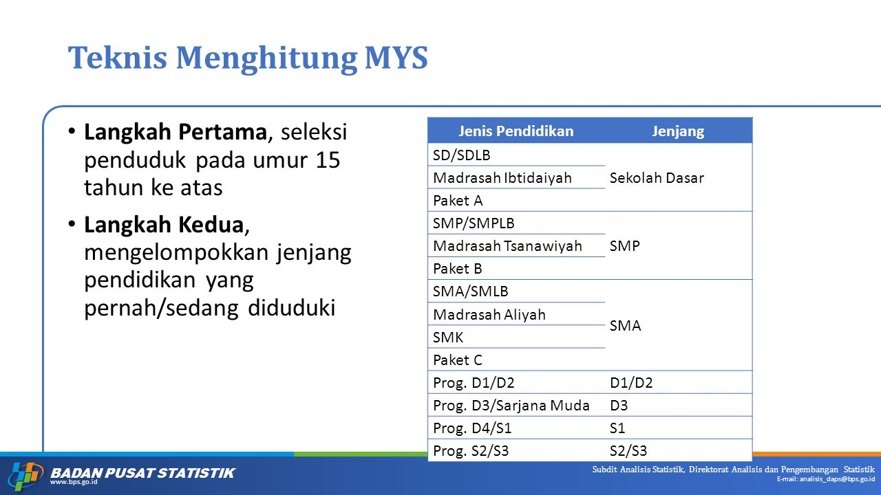 Teknis Menghitung MYS Langkah Pertama, seleksi penduduk pada umur 15 tahun ke atas.