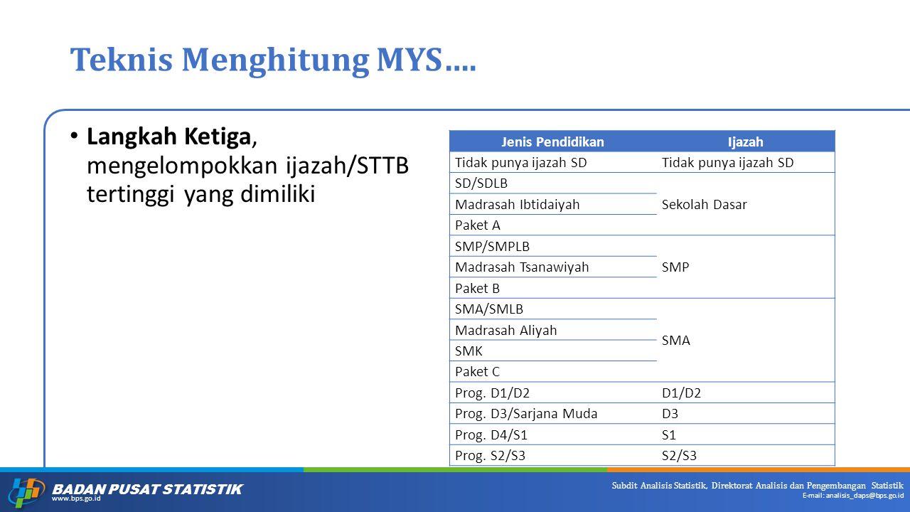Teknis Menghitung MYS….