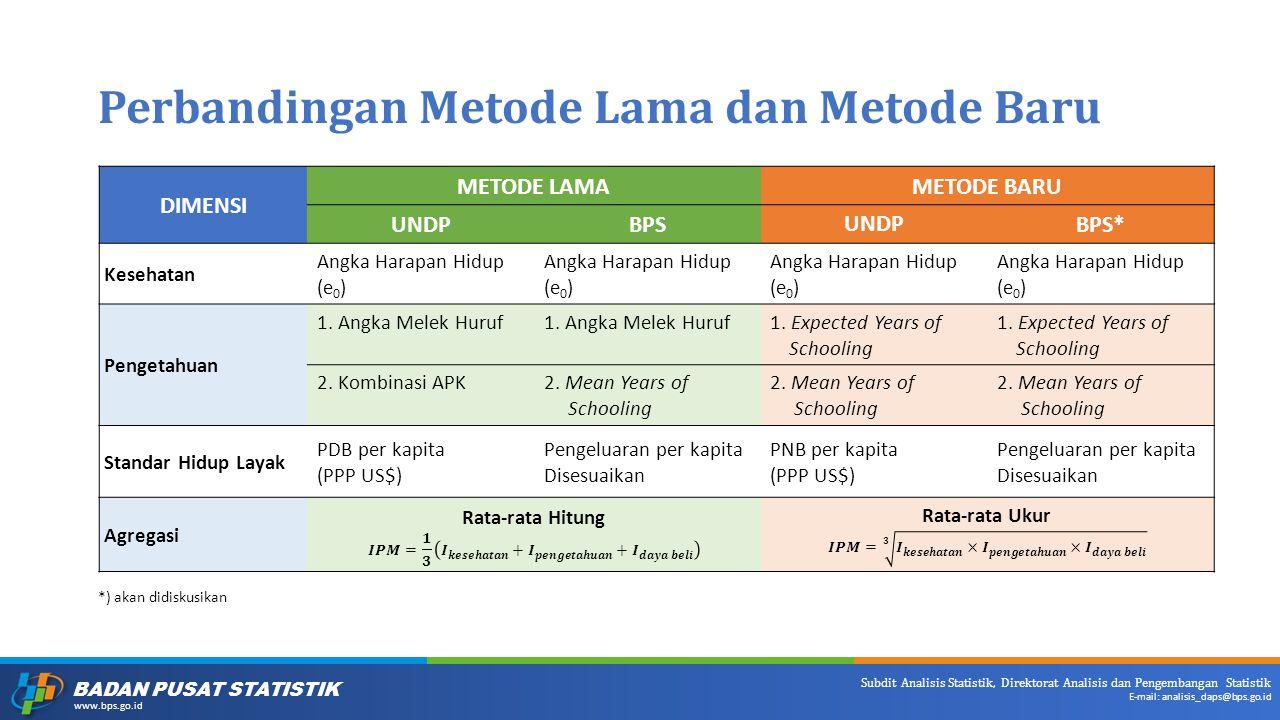 Perbandingan Metode Lama dan Metode Baru