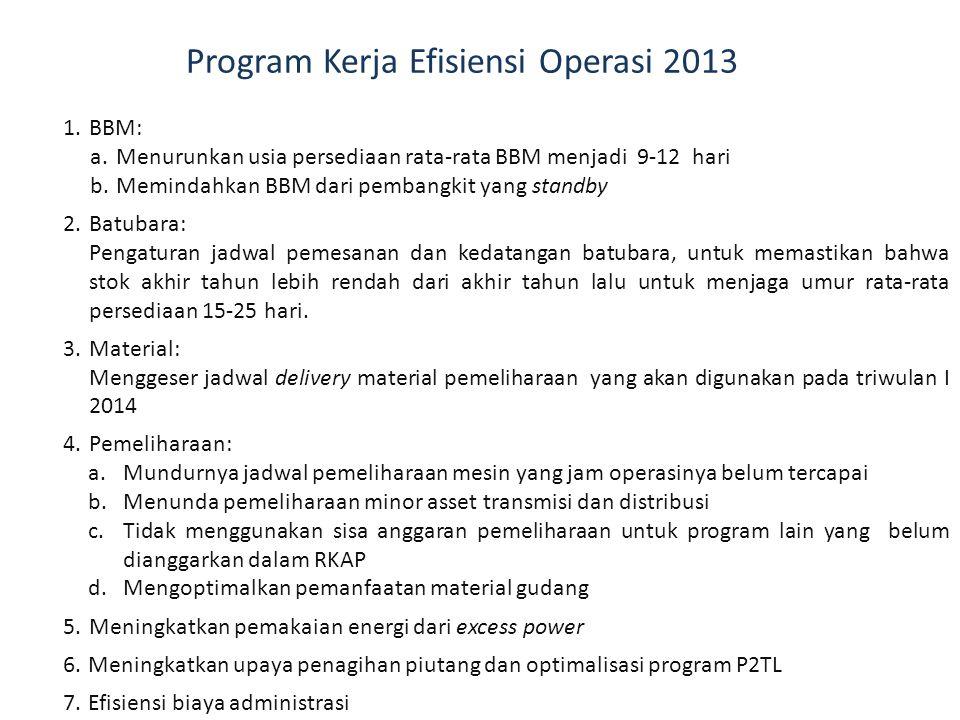 Program Kerja Efisiensi Operasi 2013