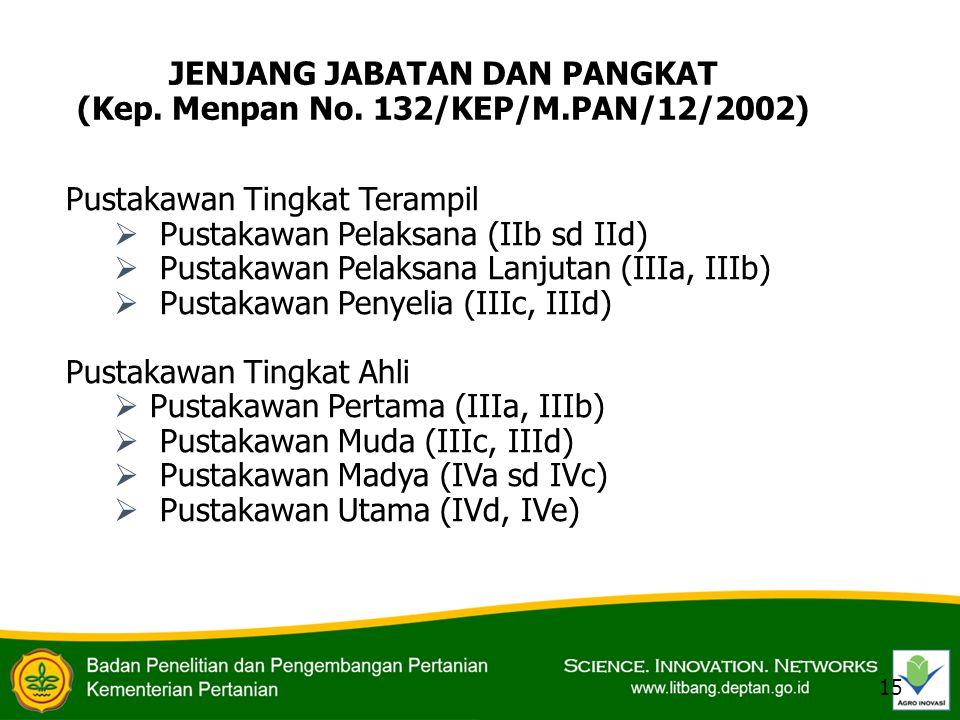 JENJANG JABATAN DAN PANGKAT (Kep. Menpan No. 132/KEP/M.PAN/12/2002)