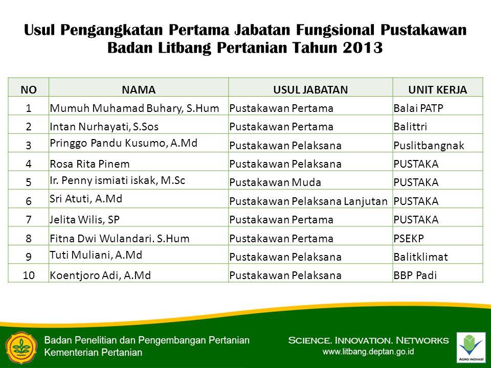 Usul Pengangkatan Pertama Jabatan Fungsional Pustakawan Badan Litbang Pertanian Tahun 2013