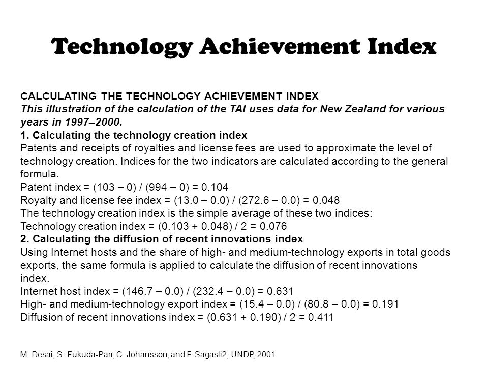 Technology Achievement Index