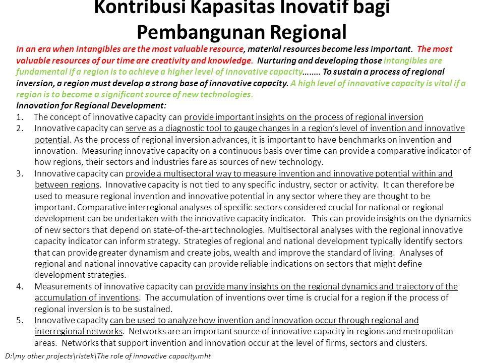 Kontribusi Kapasitas Inovatif bagi Pembangunan Regional