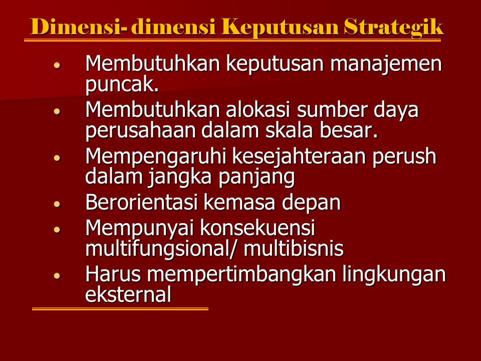 Dimensi- dimensi Keputusan Strategik