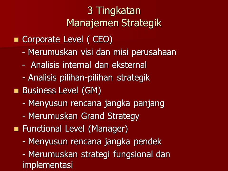 3 Tingkatan Manajemen Strategik