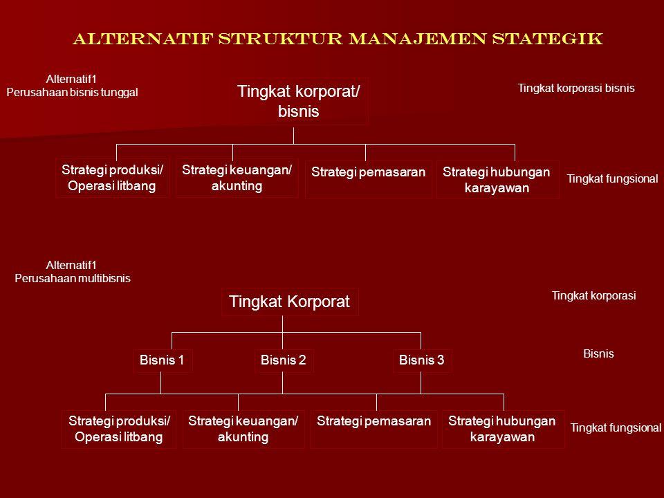 Alternatif Struktur Manajemen Stategik