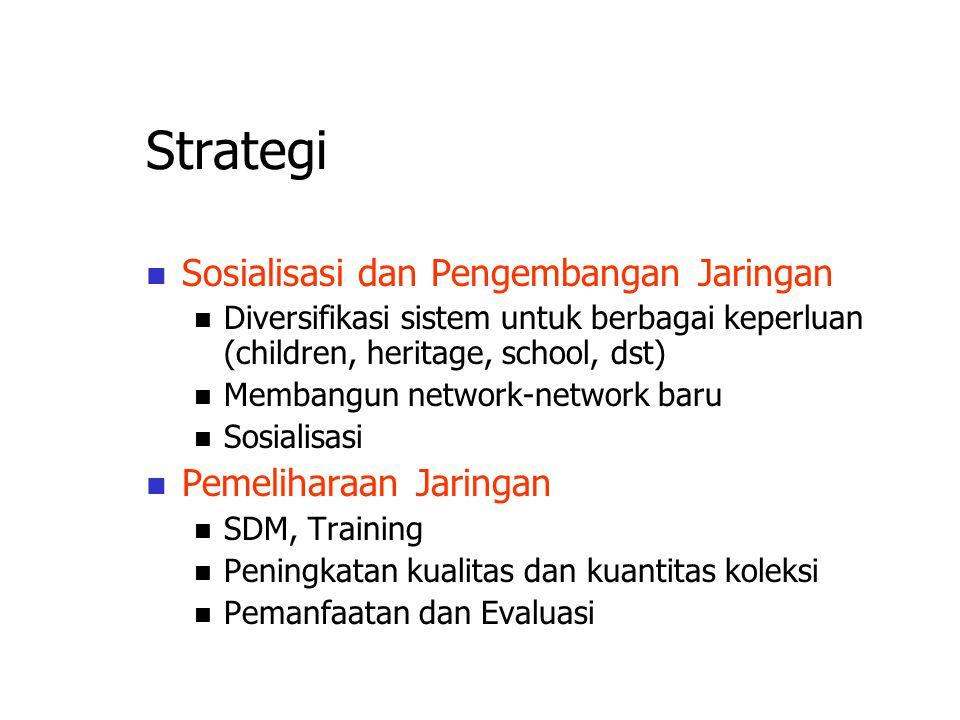 Strategi Sosialisasi dan Pengembangan Jaringan Pemeliharaan Jaringan