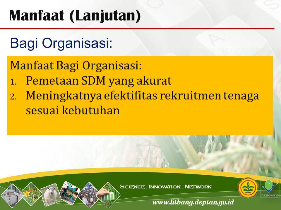 Manfaat (Lanjutan) Bagi Organisasi: Manfaat Bagi Organisasi: