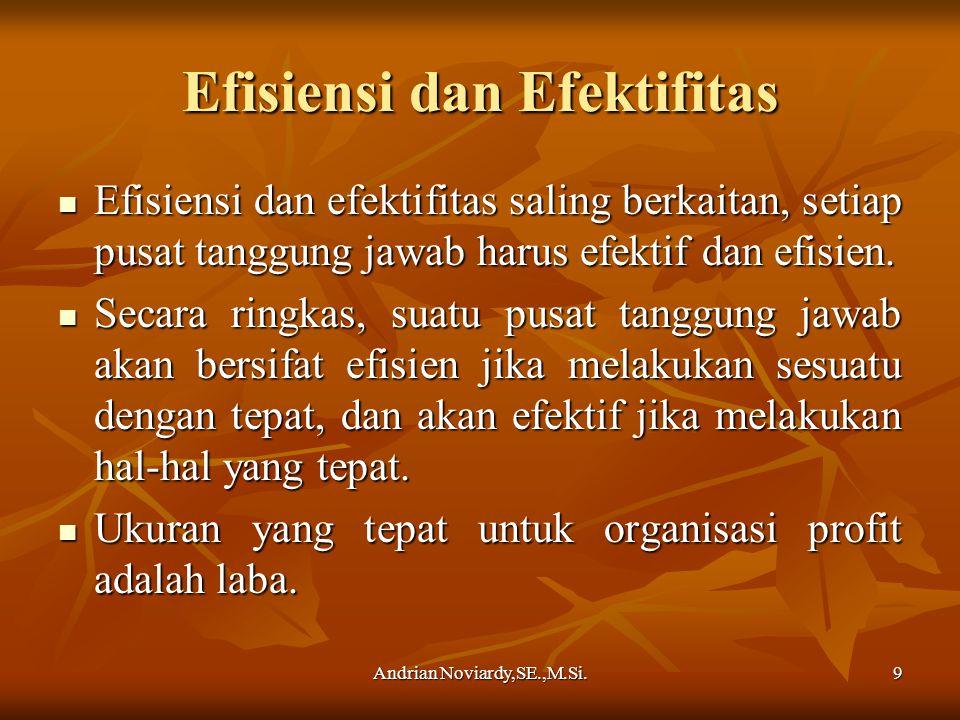 Efisiensi dan Efektifitas