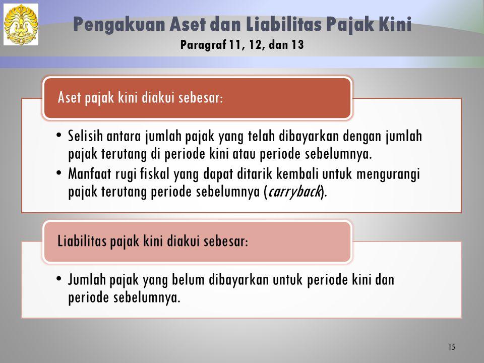 Pengakuan Aset dan Liabilitas Pajak Kini Paragraf 11, 12, dan 13