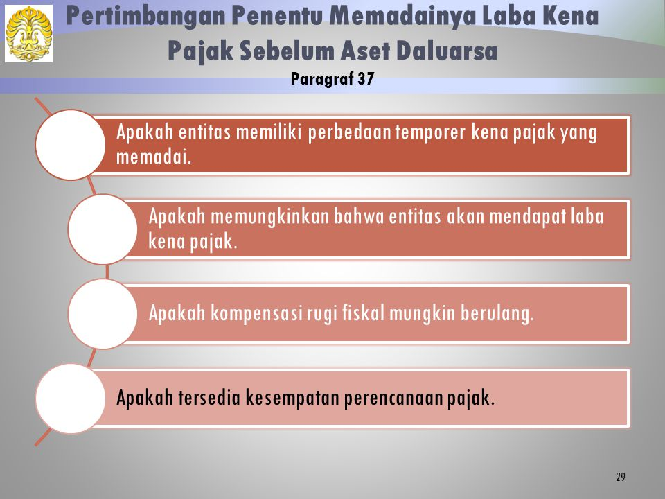 Pertimbangan Penentu Memadainya Laba Kena Pajak Sebelum Aset Daluarsa Paragraf 37