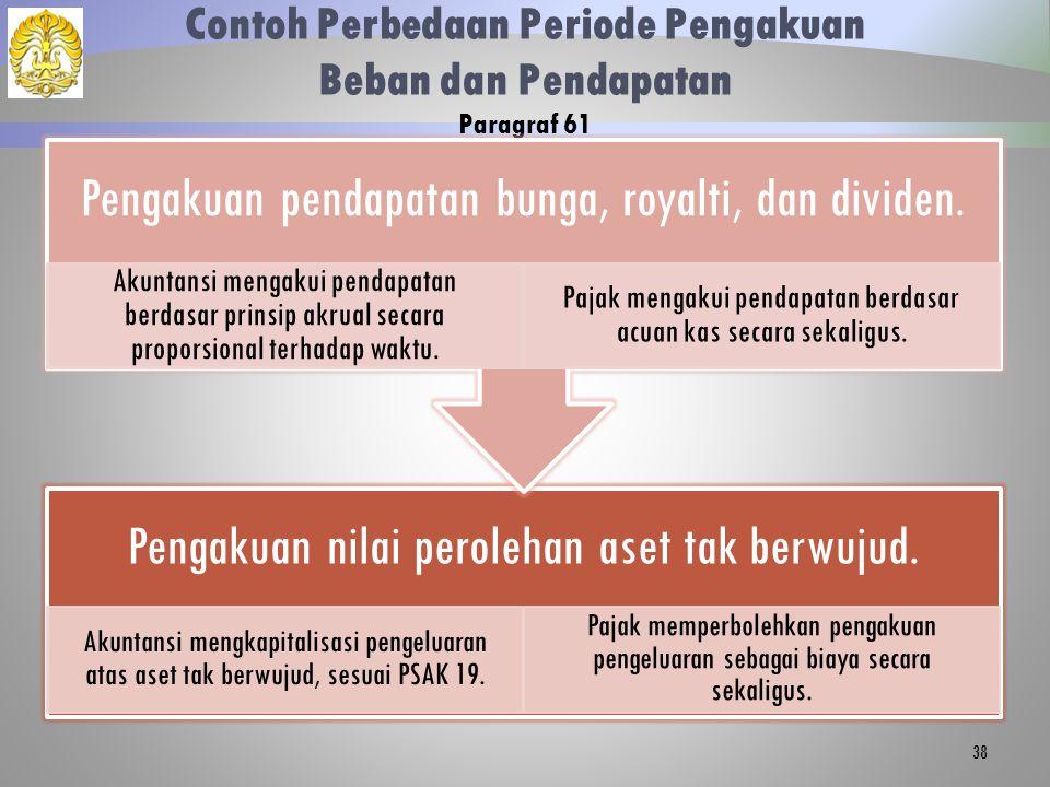 Contoh Perbedaan Periode Pengakuan Beban dan Pendapatan Paragraf 61