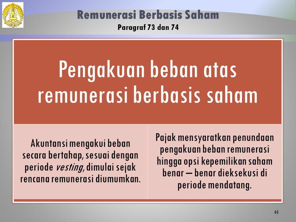 Remunerasi Berbasis Saham Paragraf 73 dan 74