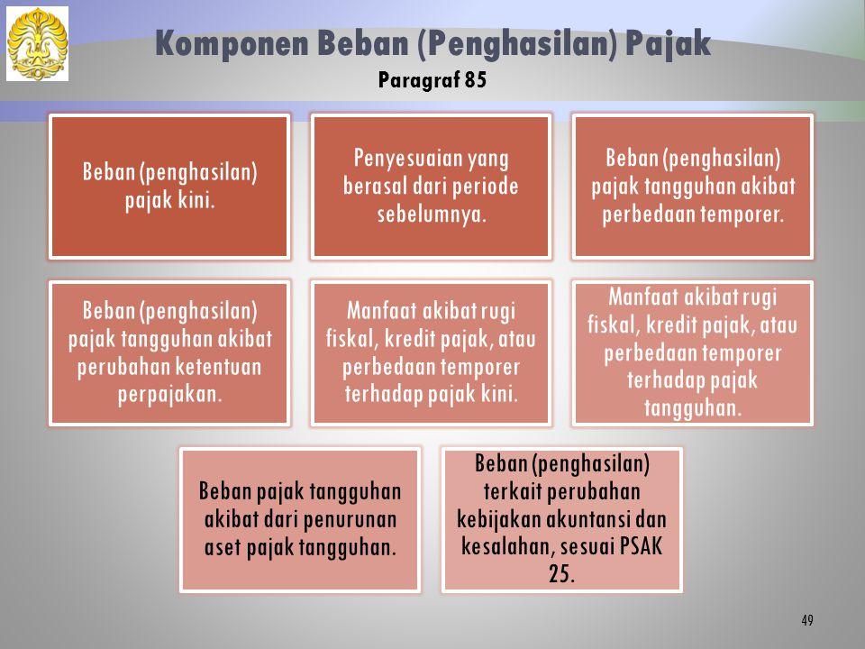Komponen Beban (Penghasilan) Pajak Paragraf 85